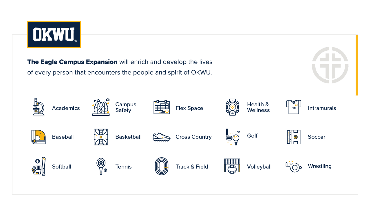 Icons for Eagle Campus Expansion